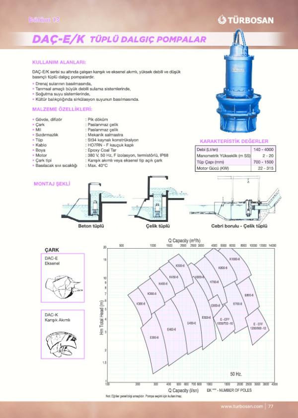 DAÇ-E/ K Tüplü Dalgıç Pompalar